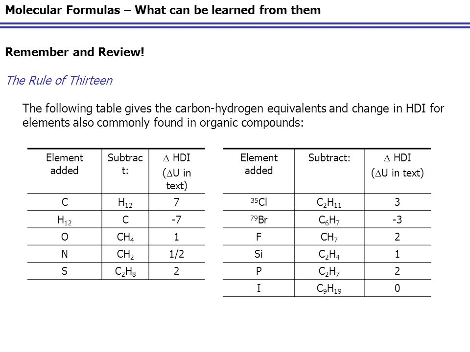 Molecular Formulas – What can be learned from them
