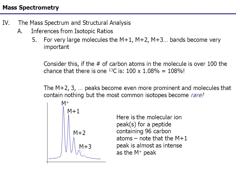 Mass Spectrometry The Mass Spectrum and Structural Analysis. Inferences from Isotopic Ratios.