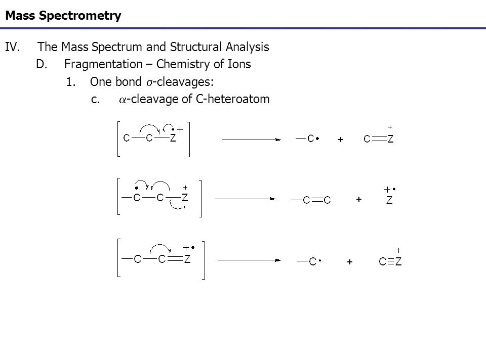 Mass Spectrometry The Mass Spectrum and Structural Analysis. Fragmentation – Chemistry of Ions. One bond s-cleavages: