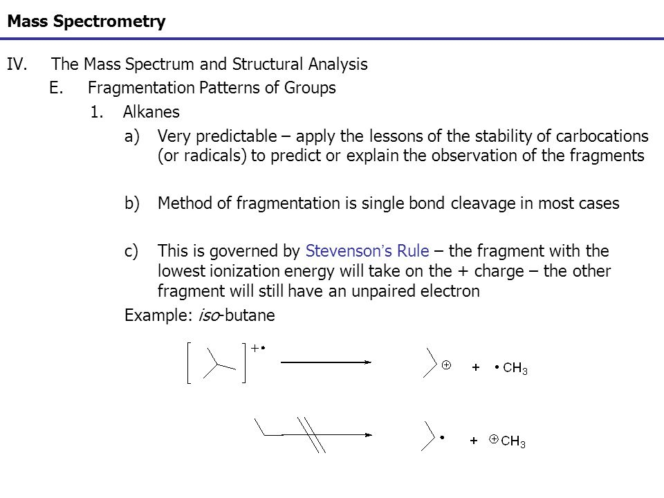 Mass Spectrometry The Mass Spectrum and Structural Analysis. Fragmentation Patterns of Groups. Alkanes.