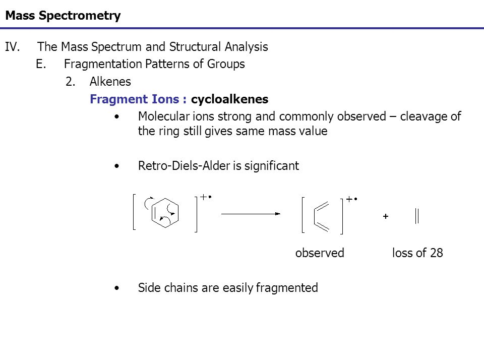 Mass Spectrometry The Mass Spectrum and Structural Analysis. Fragmentation Patterns of Groups. Alkenes.