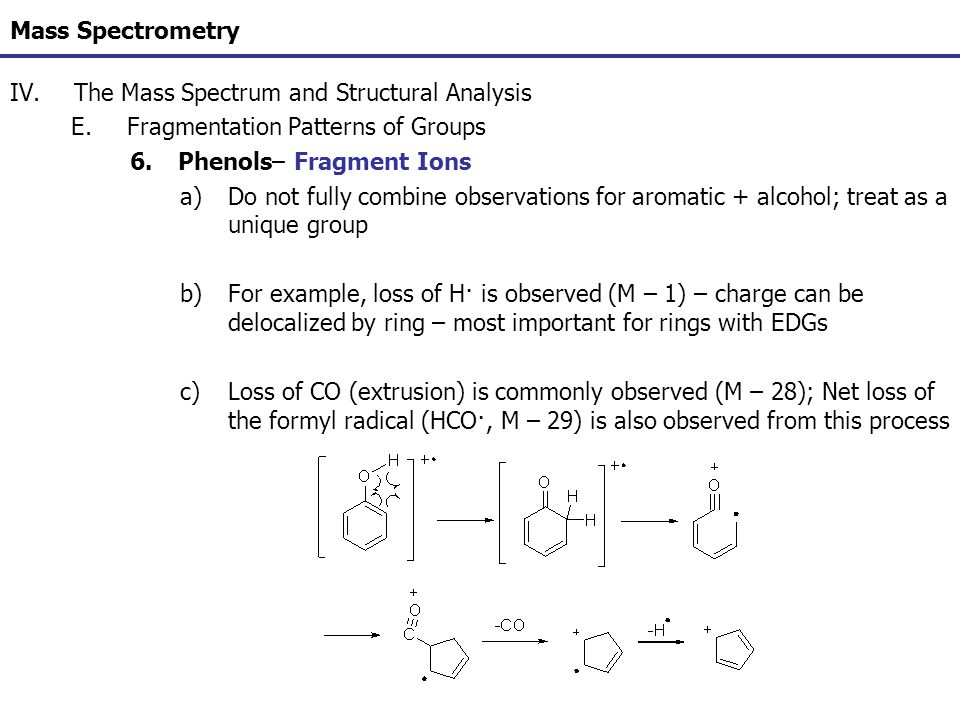 Mass Spectrometry The Mass Spectrum and Structural Analysis. Fragmentation Patterns of Groups. Phenols– Fragment Ions.
