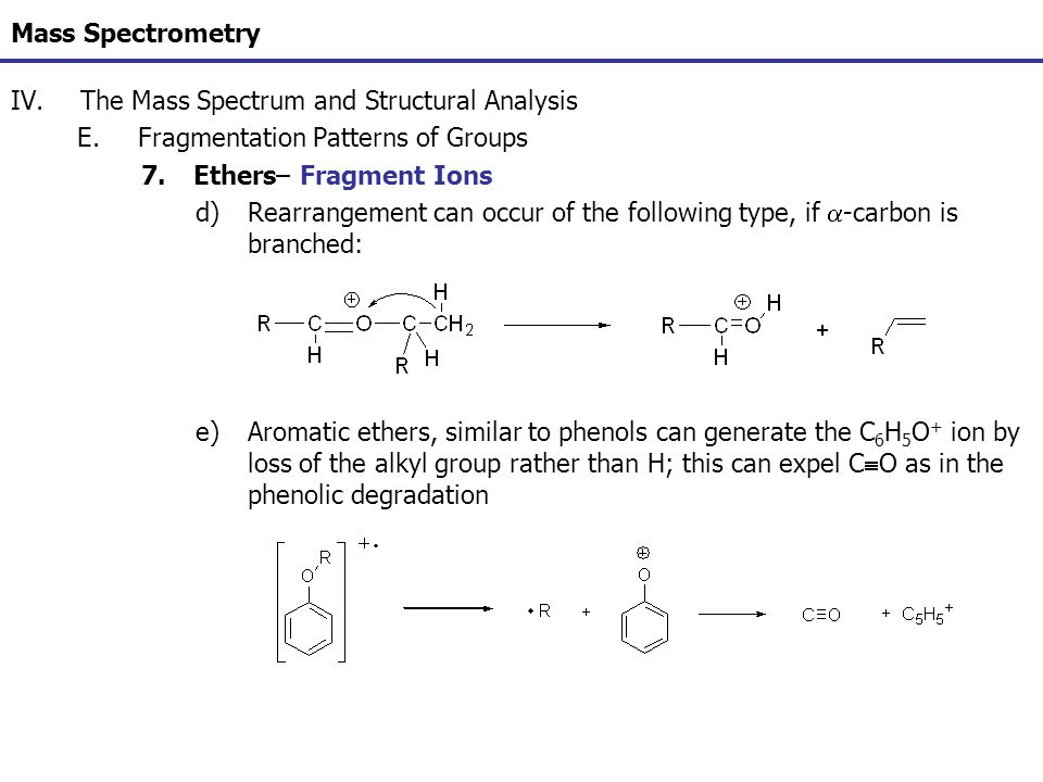Mass Spectrometry The Mass Spectrum and Structural Analysis. Fragmentation Patterns of Groups. Ethers– Fragment Ions.