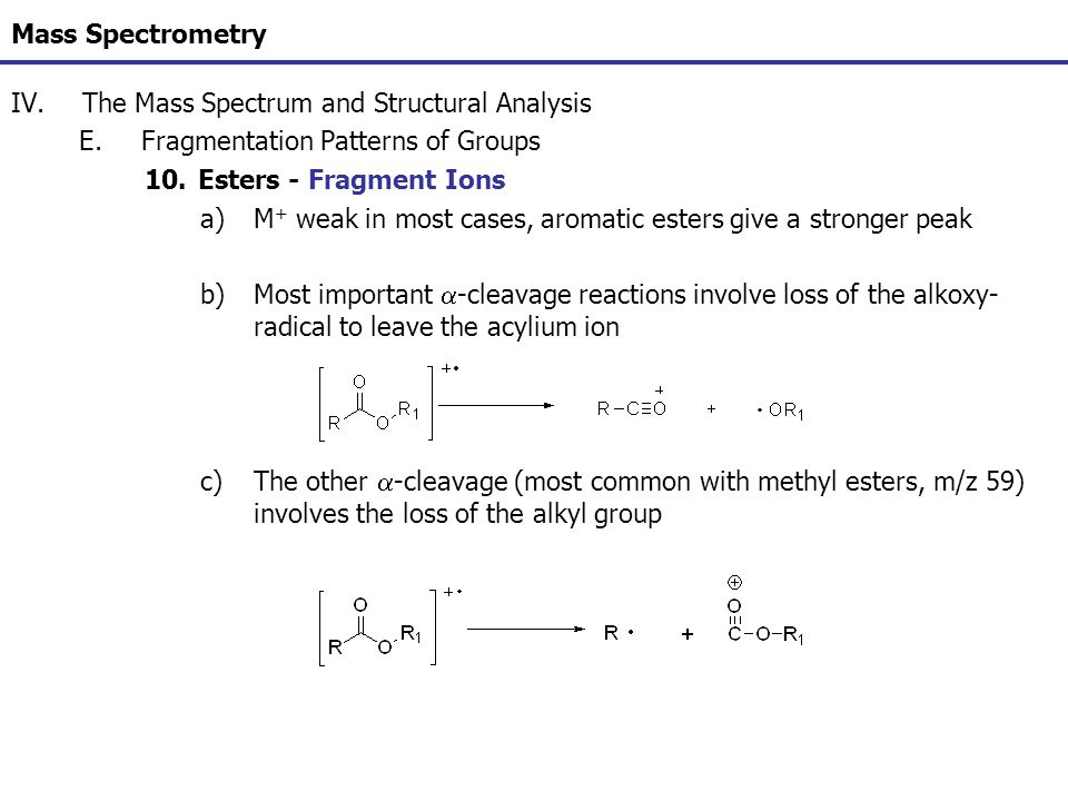 Mass Spectrometry The Mass Spectrum and Structural Analysis. Fragmentation Patterns of Groups. Esters - Fragment Ions.
