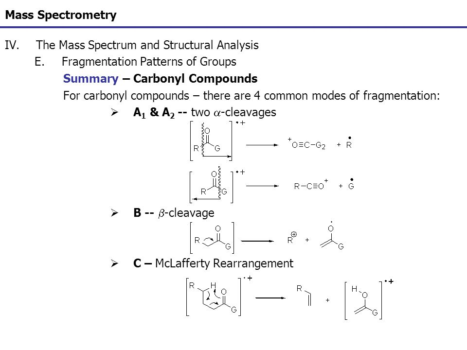 Mass Spectrometry The Mass Spectrum and Structural Analysis. Fragmentation Patterns of Groups. Summary – Carbonyl Compounds.