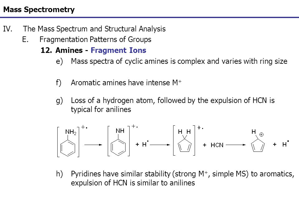 Mass Spectrometry The Mass Spectrum and Structural Analysis. Fragmentation Patterns of Groups. Amines - Fragment Ions.