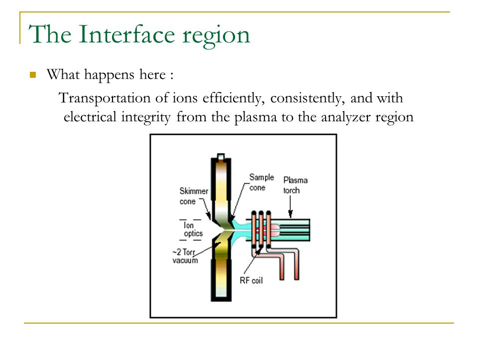 The Interface region What happens here :