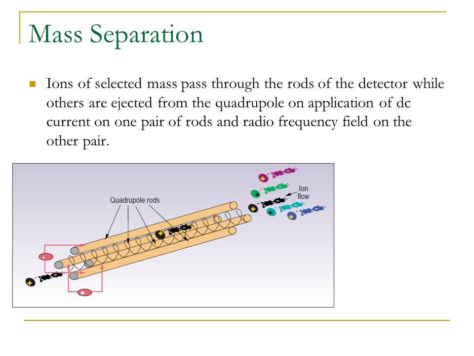 Mass Separation