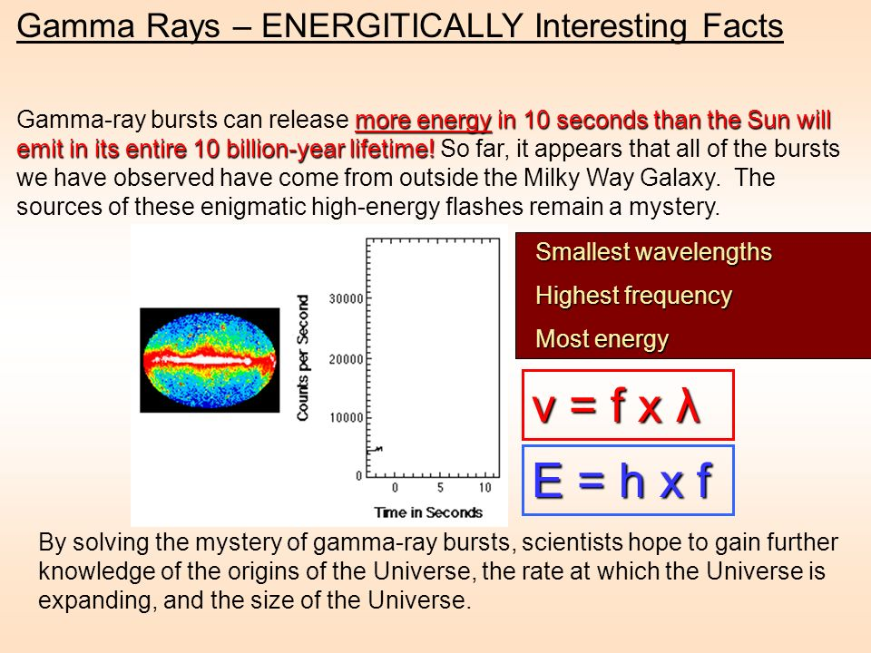 v = f x λ E = h x f Gamma Rays – ENERGITICALLY Interesting Facts