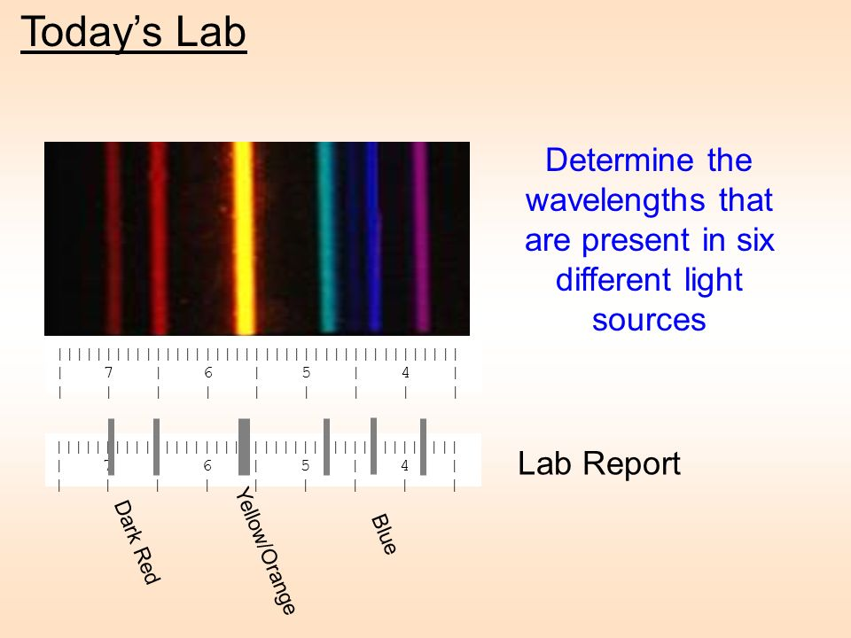 Today's LabDetermine the wavelengths that are present in six different light sources. |||||||||||||||||||||||||||||||||||||||||