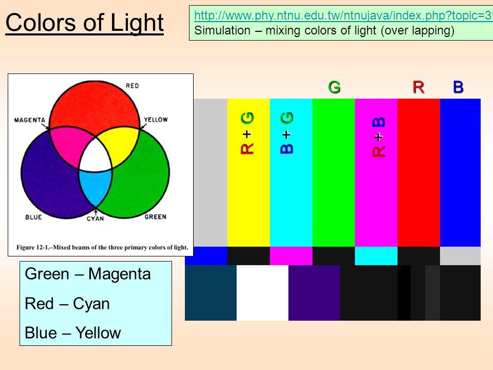 Colors of Light G R B R + G B + G R + B Green – Magenta Red – Cyan