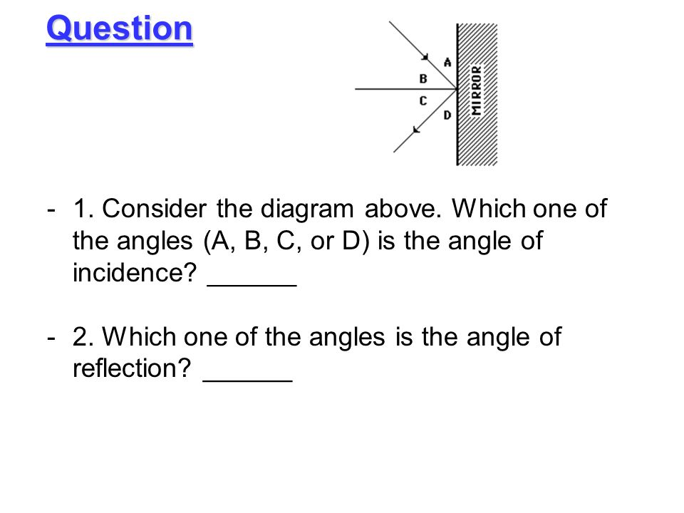Question 1. Consider the diagram above. Which one of the angles (A, B, C, or D) is the angle of incidence ______.