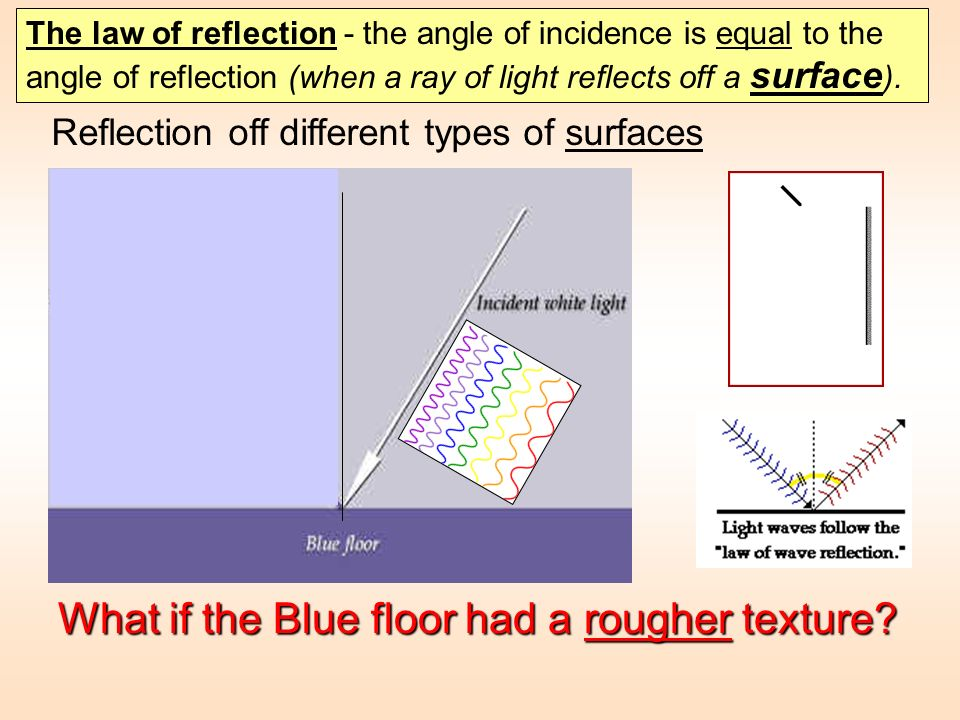 What if the Blue floor had a rougher texture