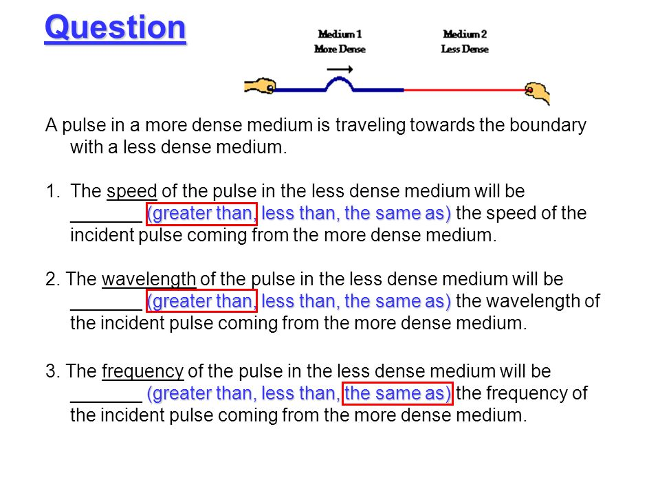 Question A pulse in a more dense medium is traveling towards the boundary with a less dense medium.