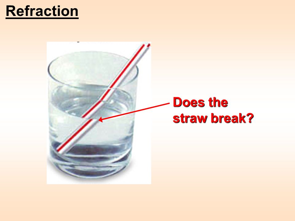 Refraction Does the straw break