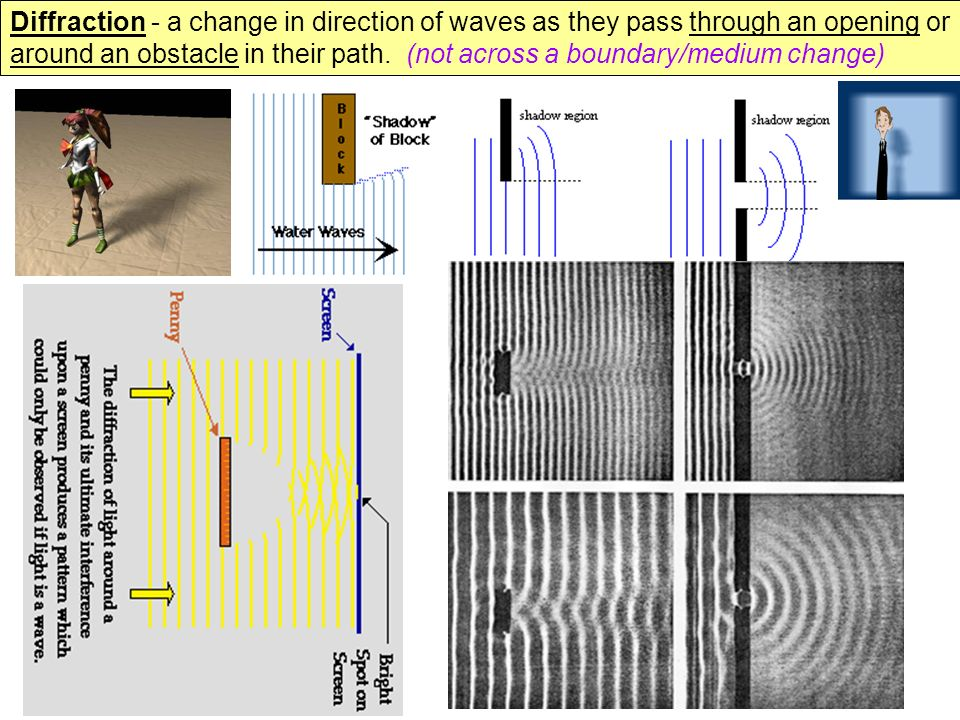Diffraction - a change in direction of waves as they pass through an opening or around an obstacle in their path.