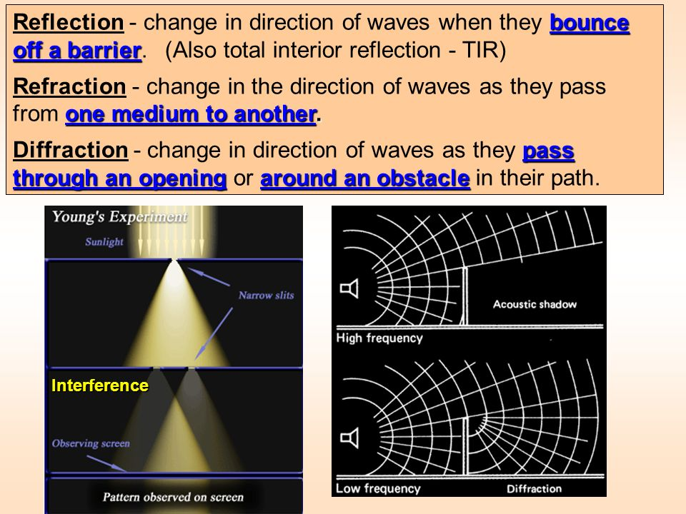 Reflection - change in direction of waves when they bounce off a barrier. (Also total interior reflection - TIR)