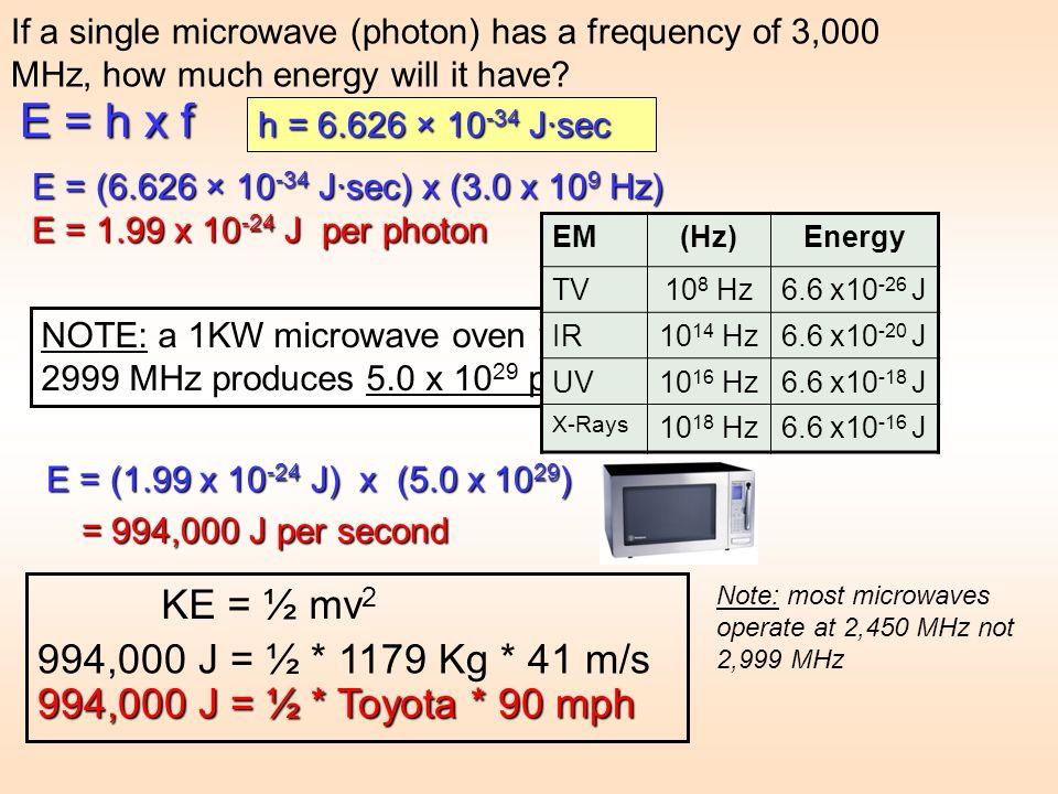 E = h x f KE = ½ mv2 994,000 J = ½ * 1179 Kg * 41 m/s