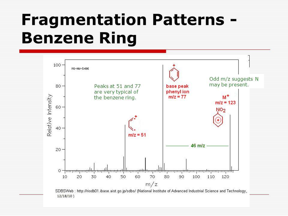 Fragmentation Patterns - Benzene Ring