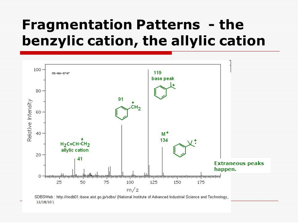 Fragmentation Patterns - the benzylic cation, the allylic cation