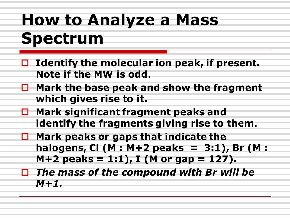 How to Analyze a Mass Spectrum