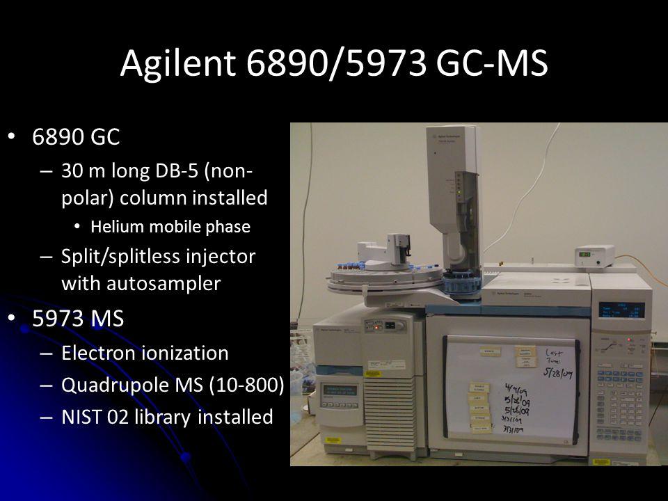 Agilent 6890/5973 GC-MS 6890 GC. 30 m long DB-5 (non-polar) column installed. Helium mobile phase.
