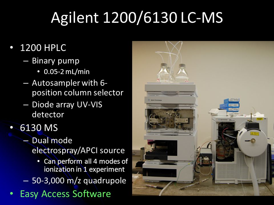 Agilent 1200/6130 LC-MS 1200 HPLC 6130 MS Easy Access Software