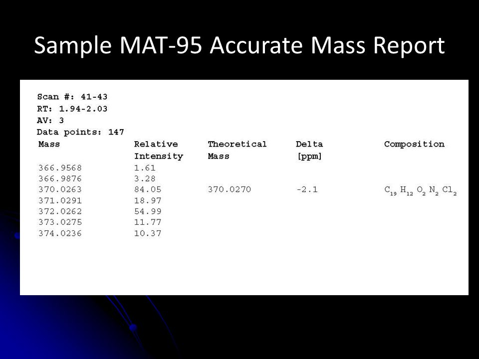 Sample MAT-95 Accurate Mass Report