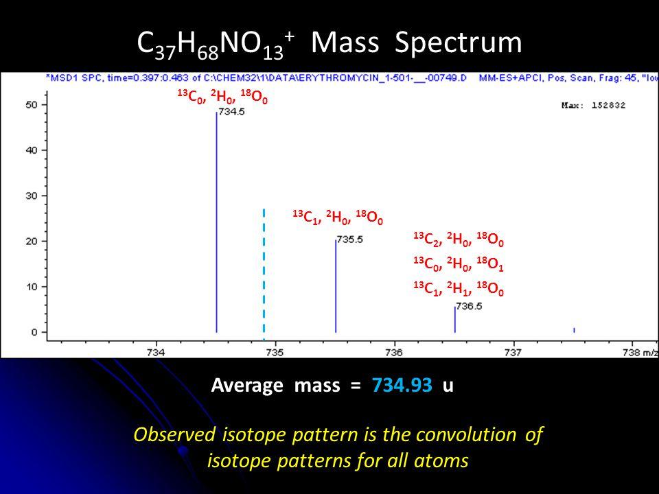 C37H68NO13+ Mass Spectrum Average mass = 734.93 u