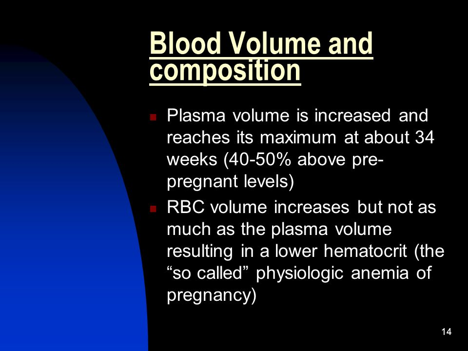 Blood Volume and composition