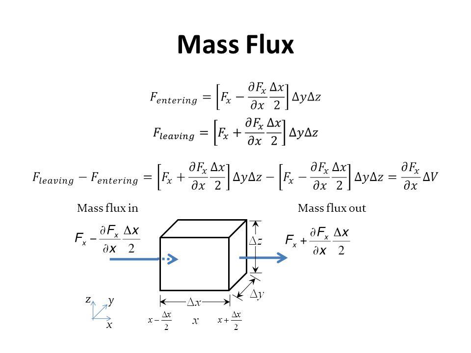 Mass Flux x y z Mass flux in Mass flux out