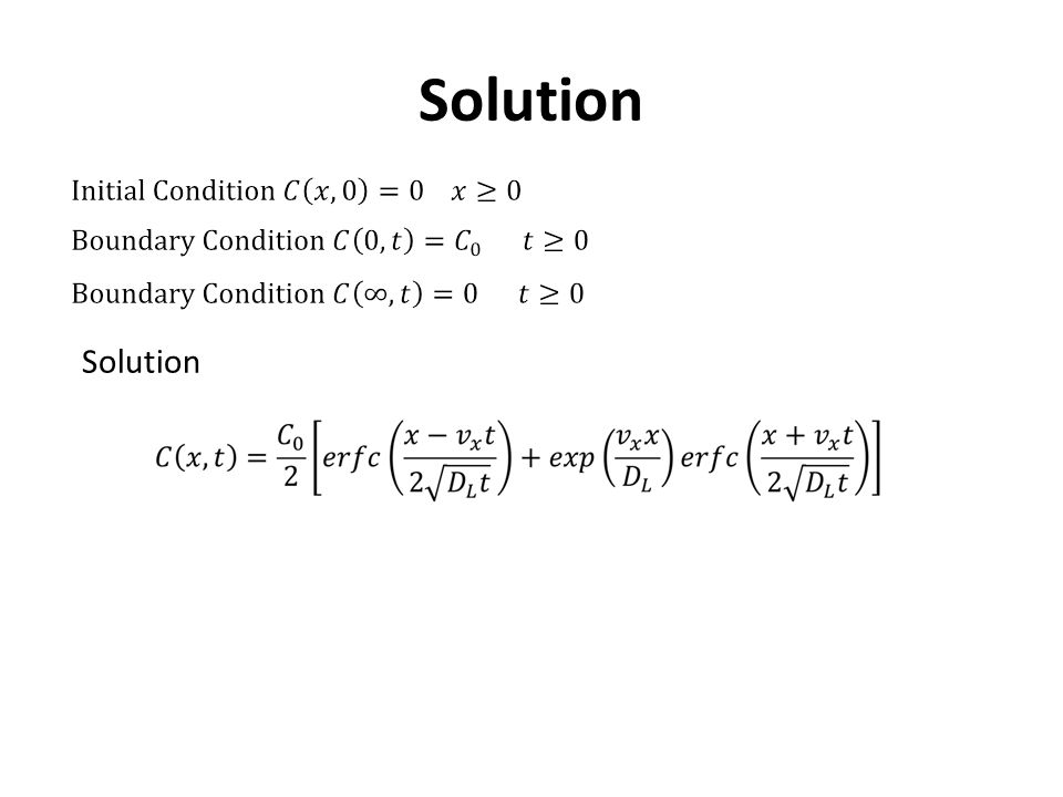 Solution Solution
