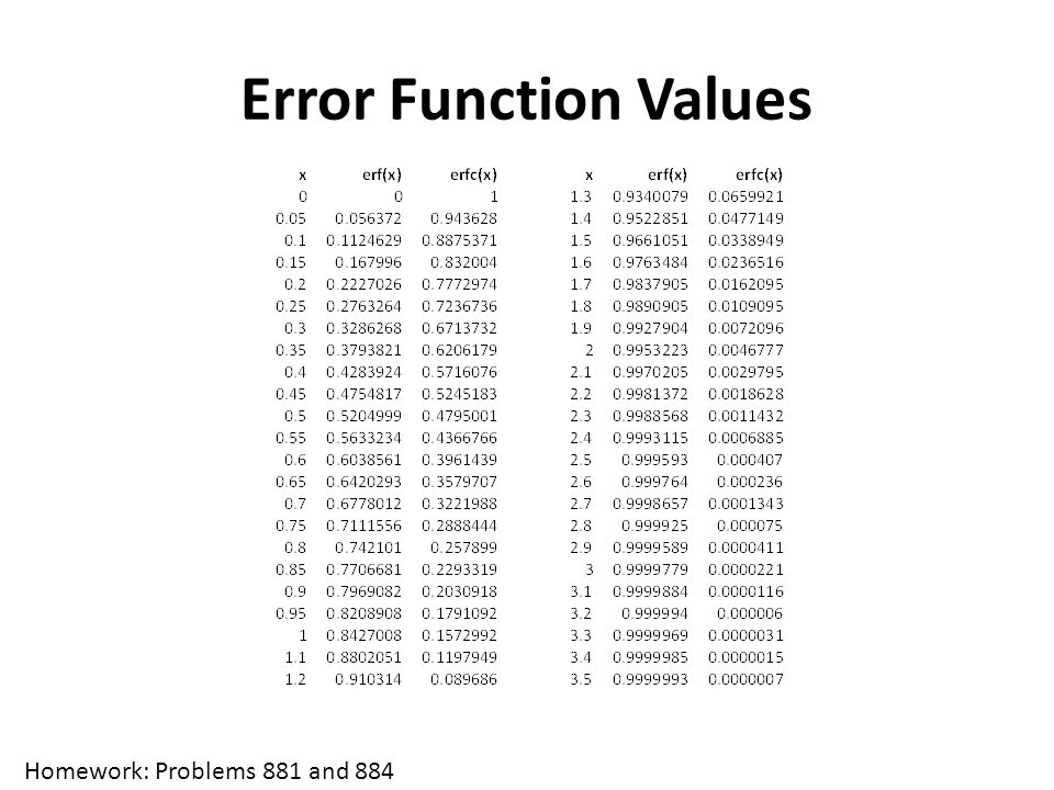 Error Function Values Homework: Problems 881 and 884