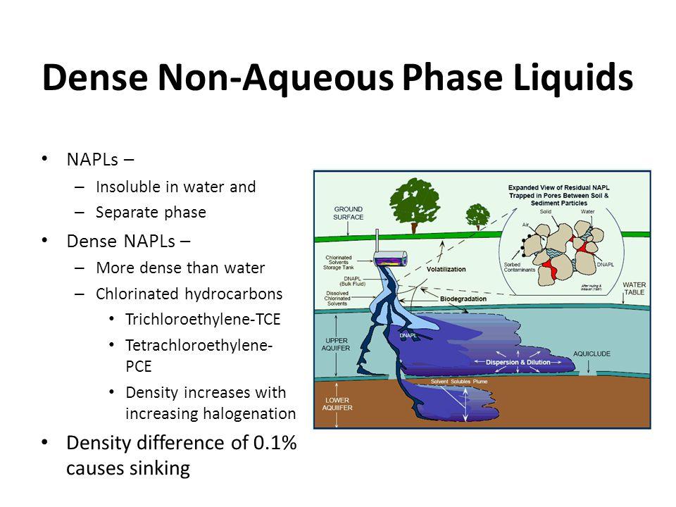 Dense Non-Aqueous Phase Liquids