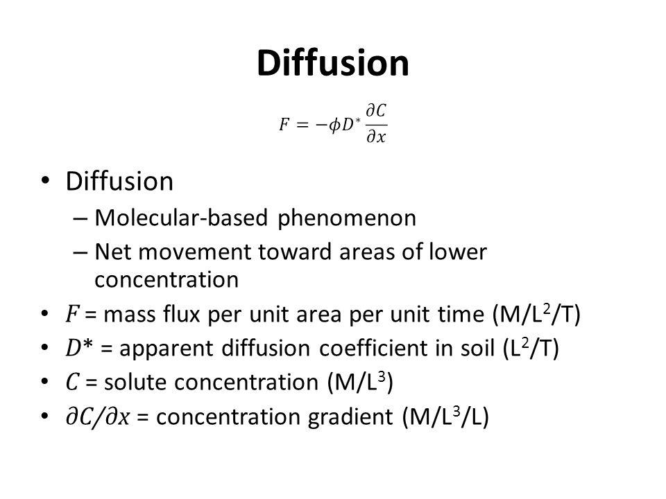 Diffusion Diffusion Molecular-based phenomenon