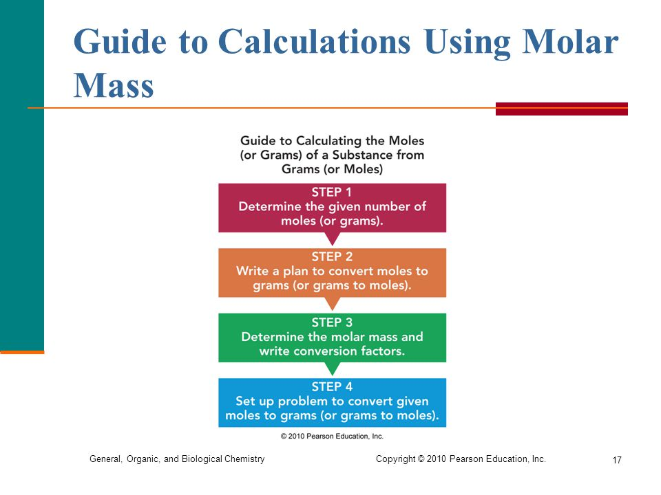 Guide to Calculations Using Molar Mass