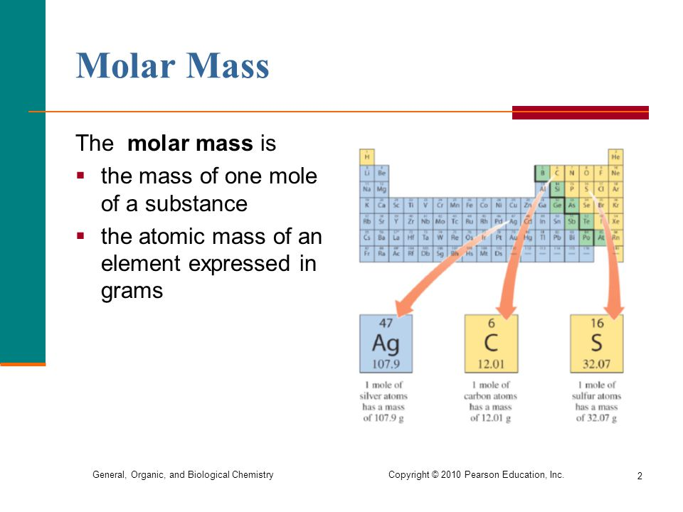 Molar Mass The molar mass is the mass of one mole of a substance