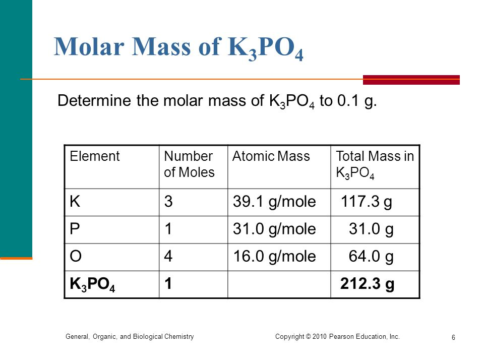 Molar Mass of K3PO4 Determine the molar mass of K3PO4 to 0.1 g. K 3