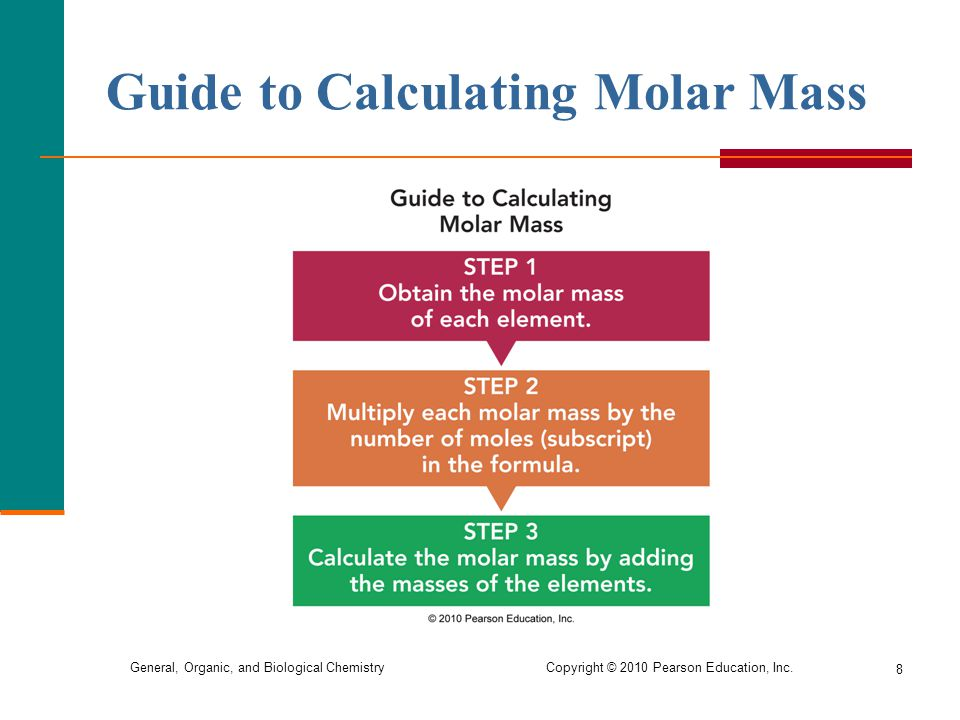 Guide to Calculating Molar Mass