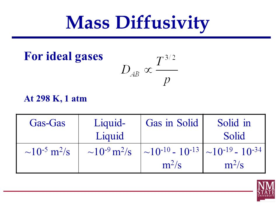 Mass Diffusivity For ideal gases Gas-Gas Liquid-Liquid Gas in Solid