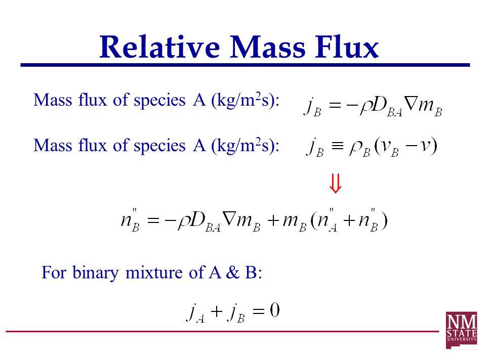 Relative Mass Flux  Mass flux of species A (kg/m2s):