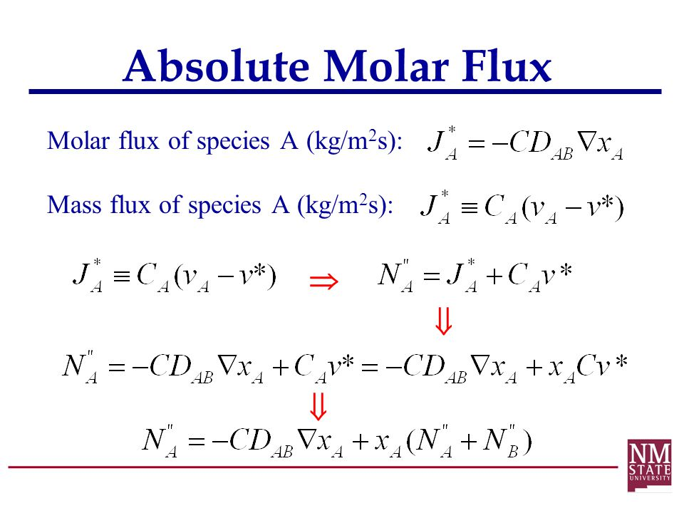 Absolute Molar Flux   