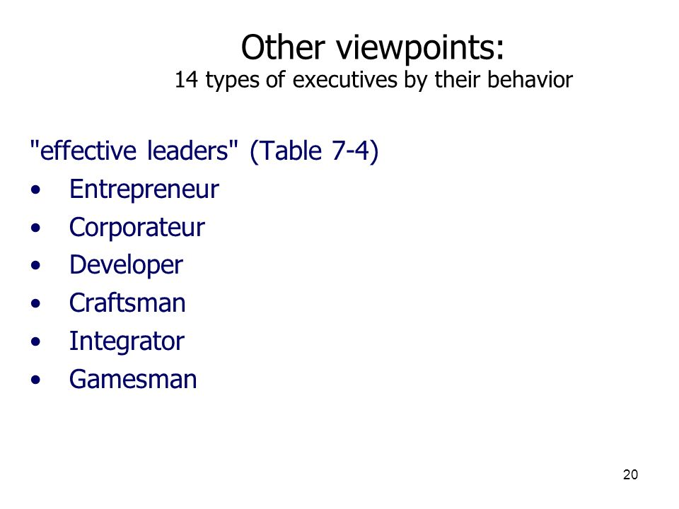 Other viewpoints: 14 types of executives by their behavior