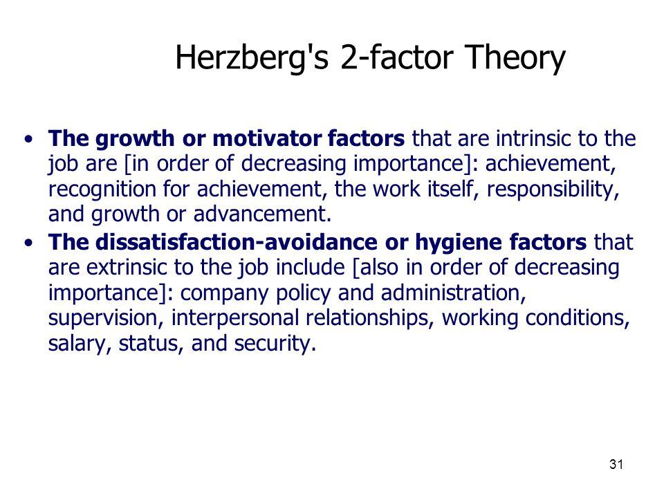 Herzberg s 2-factor Theory