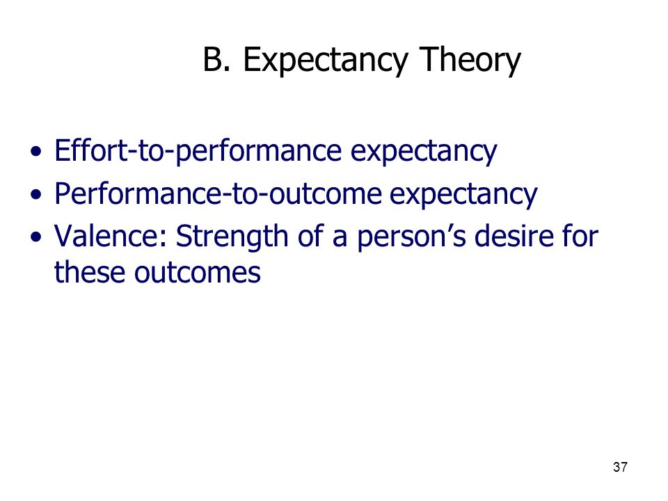 B. Expectancy Theory Effort-to-performance expectancy