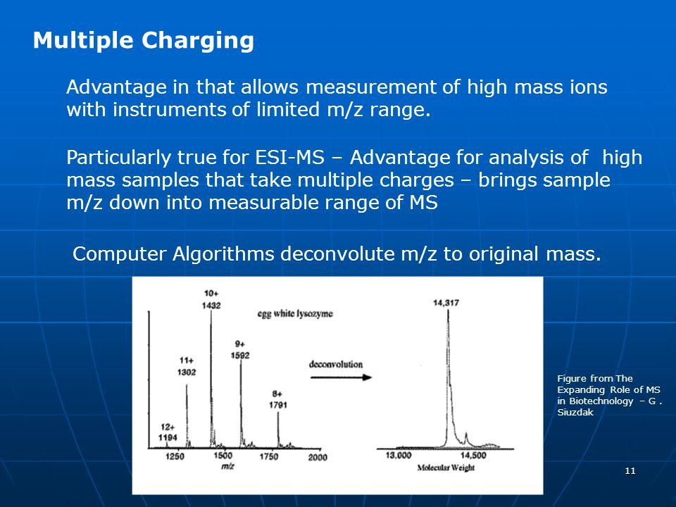 Multiple Charging Advantage in that allows measurement of high mass ions with instruments of limited m/z range.