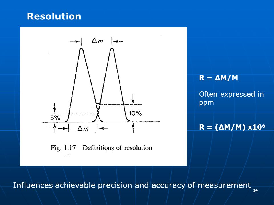 Resolution Influences achievable precision and accuracy of measurement