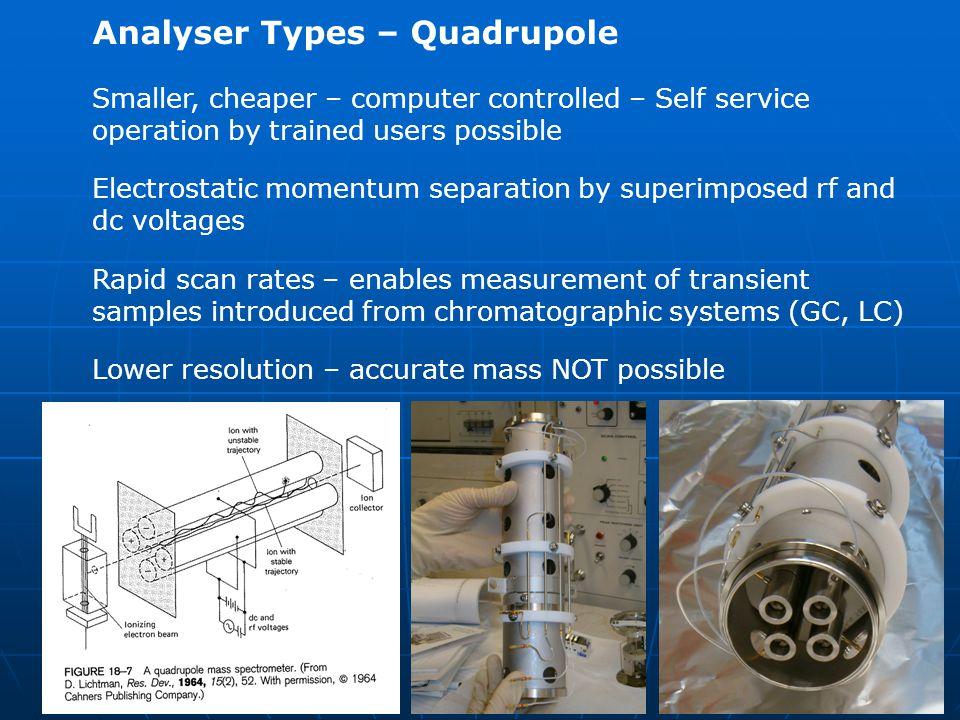 Analyser Types – Quadrupole