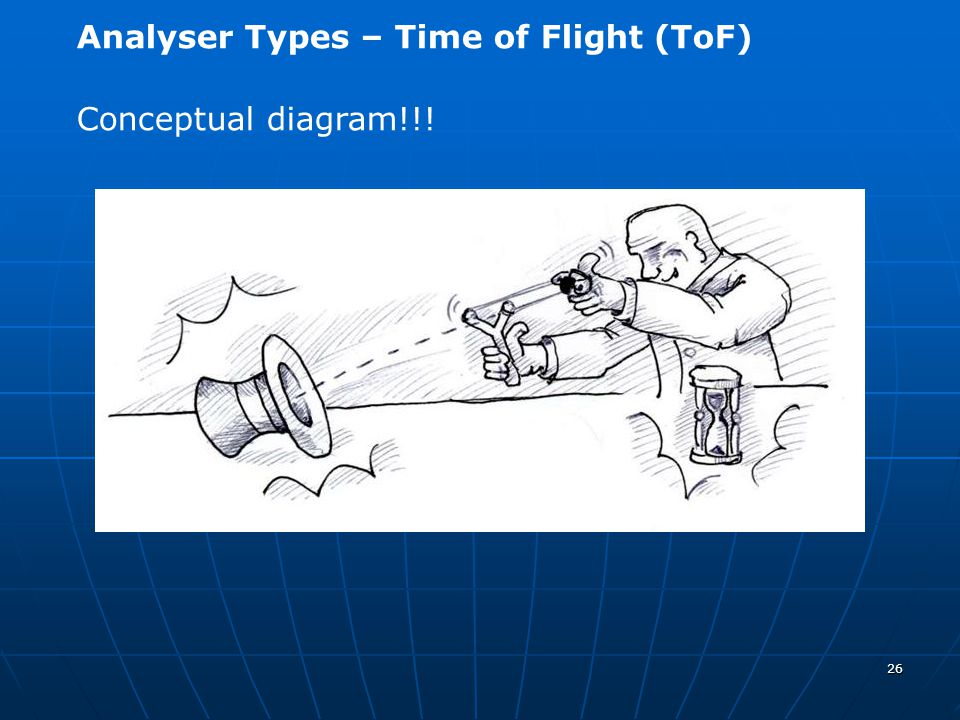 Analyser Types – Time of Flight (ToF)