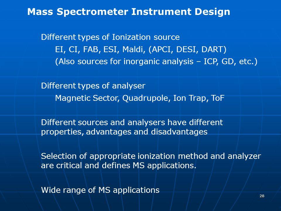 Mass Spectrometer Instrument Design